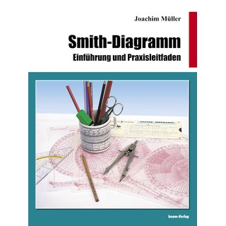 Smith-Diagramm